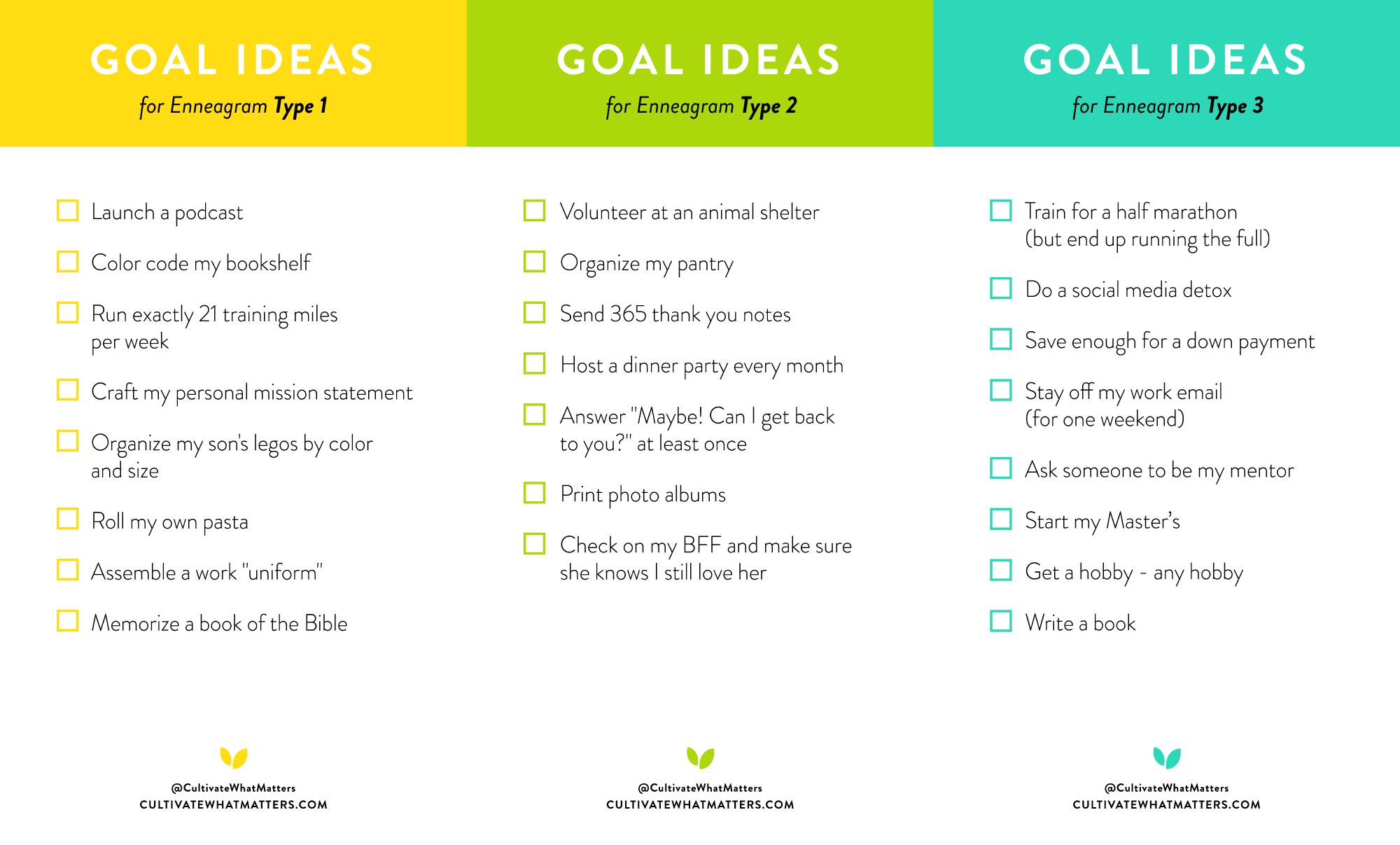 Goal Setting and the Enneagram - The Cultivate Shop