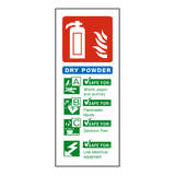 Dry Powder Fire Extinguisher Label | Safety-Label.co.uk