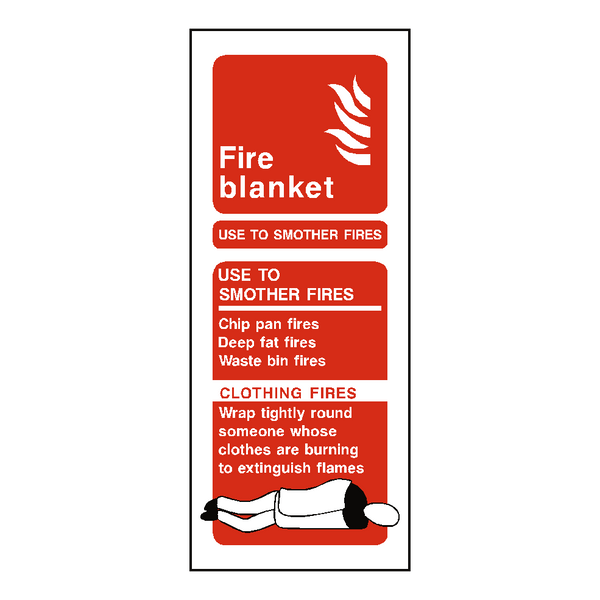 Fire Blanket Label - Safety-Label.co.uk
