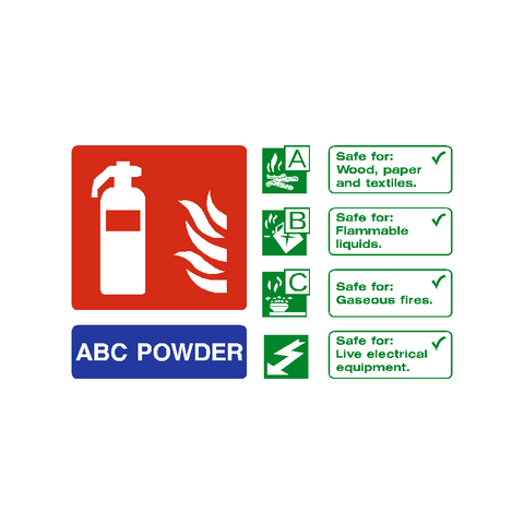 ABC Powder Extinguisher Sticker - Safety-Label.co.uk