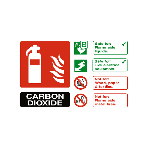 Carbon Dioxide Extinguisher Sticker - Safety-Label.co.uk