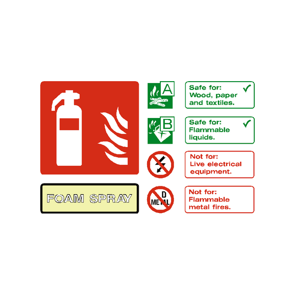Foam Spray Extinguisher Sticker | Safety-Label.co.uk