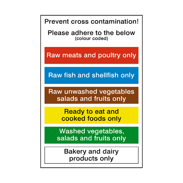 Prevent Cross Contamination Sign - Safety-Label.co.uk