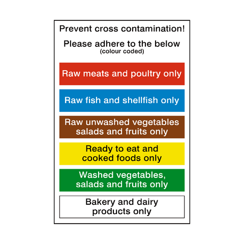 Prevent Cross Contamination Sign | PVC Safety Signs | Health and Safety Signs