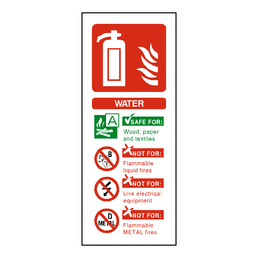 image about Printable Fire Extinguisher Sign named H2o Fireplace Extinguisher Indication