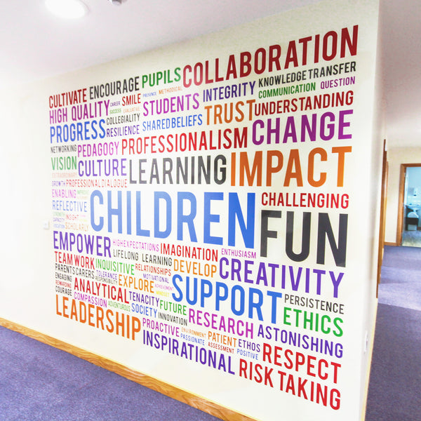 Printed Word Cluster Wall Mural