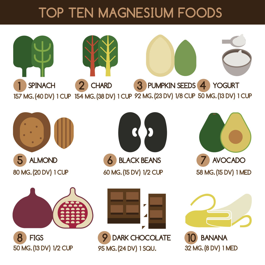 Magnesium, The Mineral Superstar!
