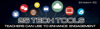 25 Tech Tools Teachers Can Use to Enhance Engagement - UPDATED!  Single User