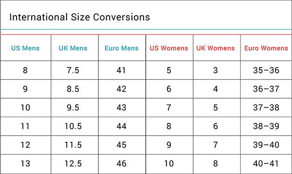 International Size Chart Conversions Mohinders