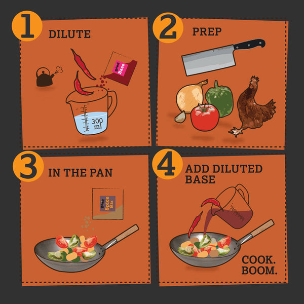 Jalfrezi Curry Recipe Kit Illustrated Cooking Instructions