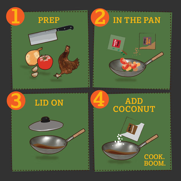 Ayubowan Sri Lankan Curry Kit Illustrated Cooking Instructions