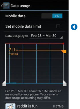 Android Set Mobile Limit