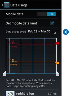 Android Adjust Usage Cycle