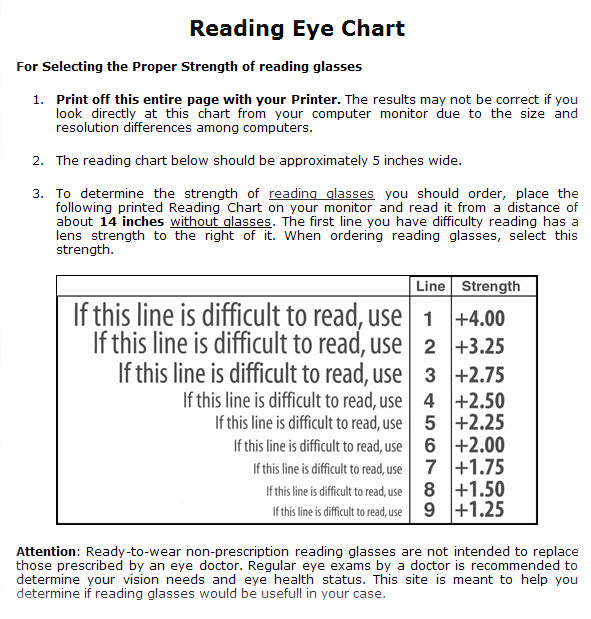Reading Glasses Eye Chart