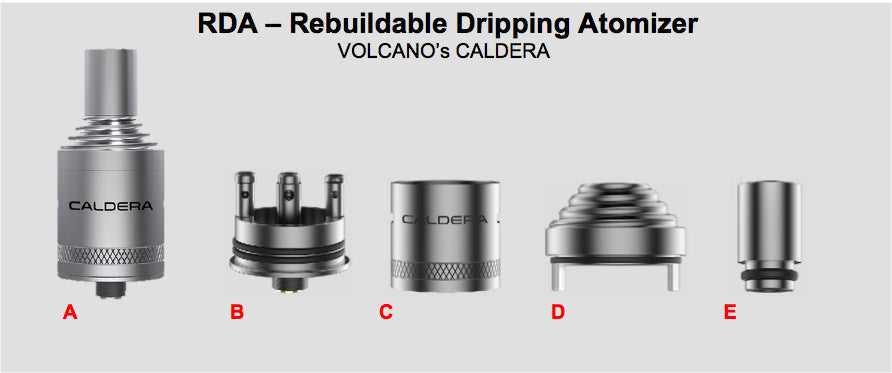 rda-dripper-caldera-rba-graphic