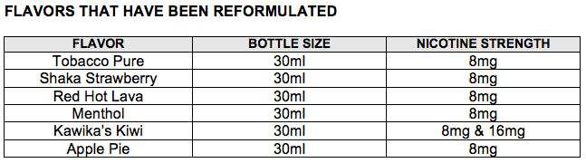 reformulated-eliquid-flavor-chart