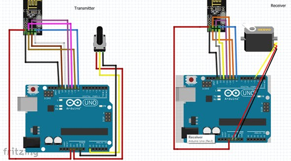 Raspberry Pi and Arduino Projects | Vilros Blog– Vilros com