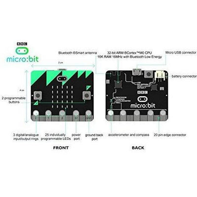 BBC micro:bit Micro-Controller with Motion Detection, Compass, LED Display and Bluetooth - Vilros.com