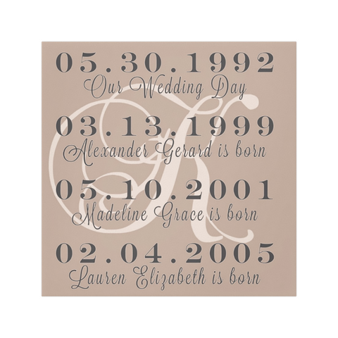 Dates To Remember Personalized Wall Art