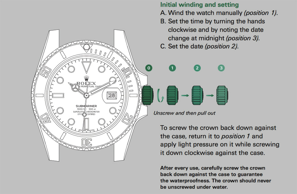 how to set the time and date on your rolex