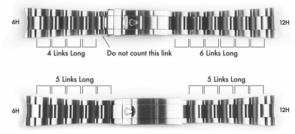 how to size your watch band with Everest