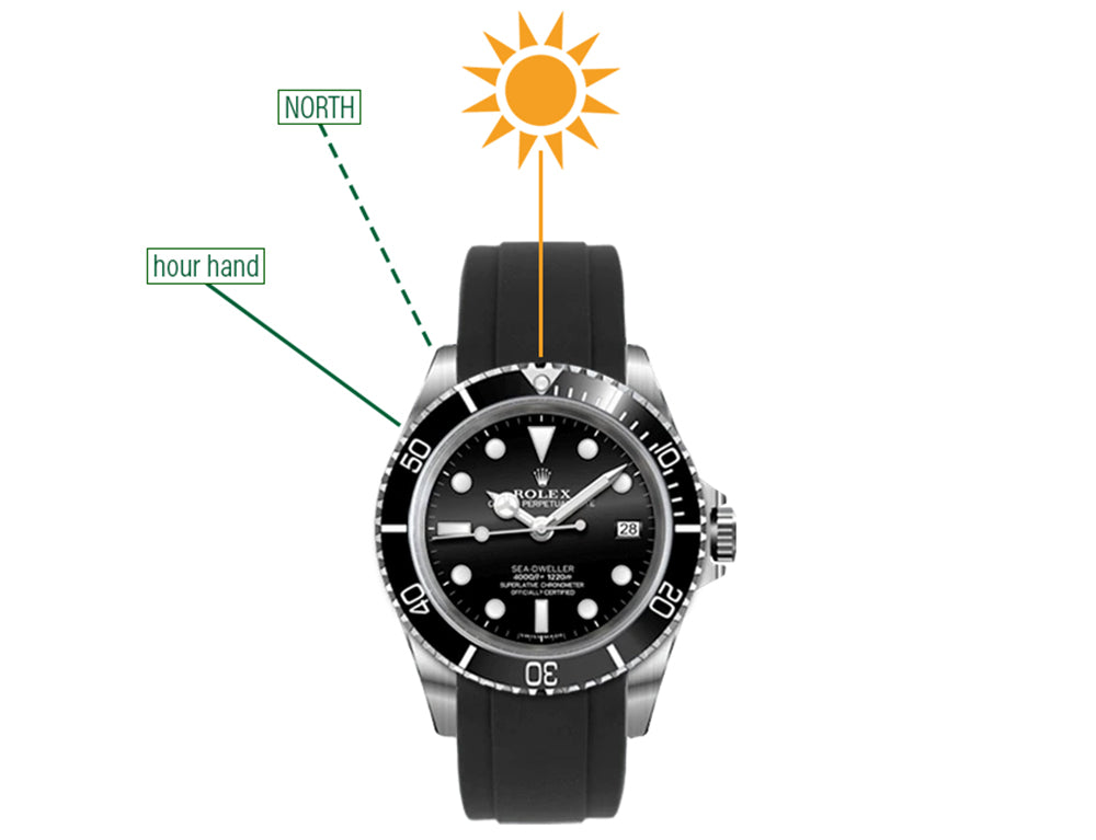 how to use a rolex as a compass