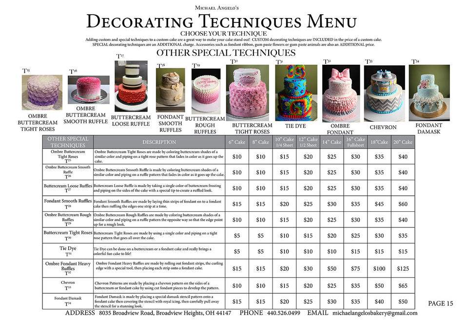 Other Special Decorating Techniques