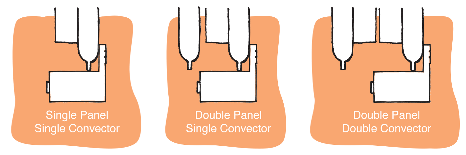 Cartoon diagram of Radfan Slim correctly fitted to three types of steel panel radiator