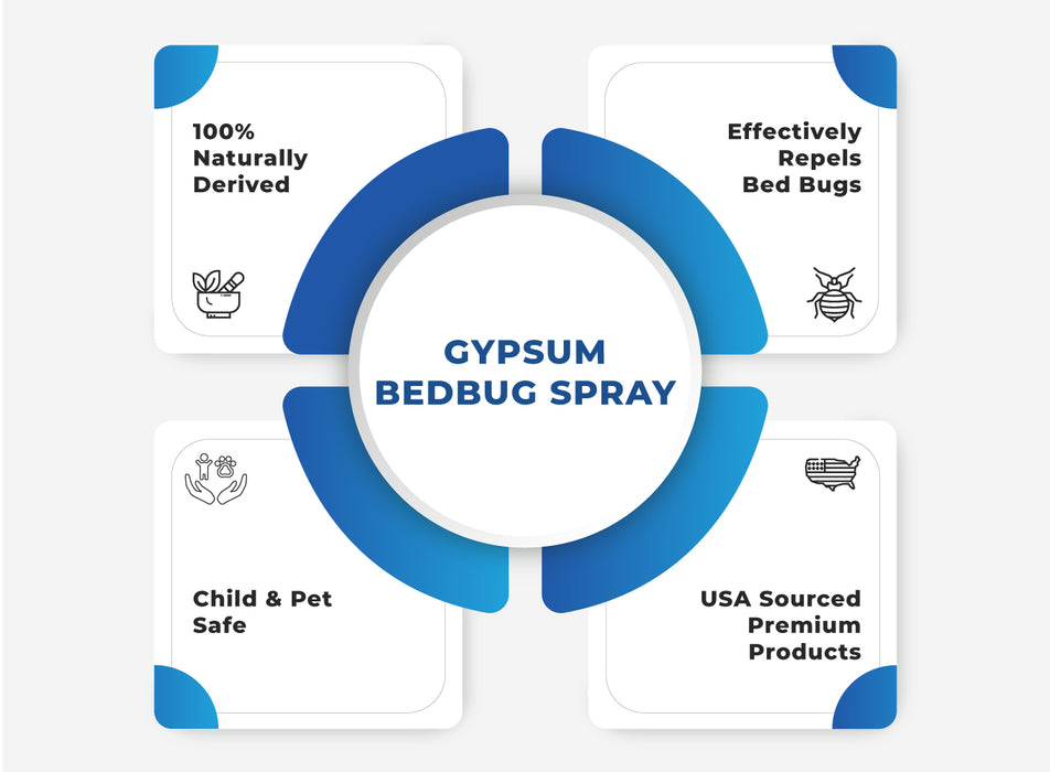 MDX Concepts home bed bug spray will give you a good sleep without worrying about the stains on your bedding or pillow covers. You can apply the spray directly to sheets, mattress and cover to kill bedbugs on site.
