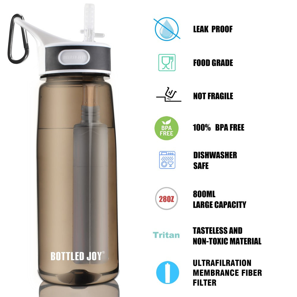 bottled joy 0.7L  water bottle with straw drink Tritan bpa free cute water filter bottles kids Handle my gym Plastic bottle