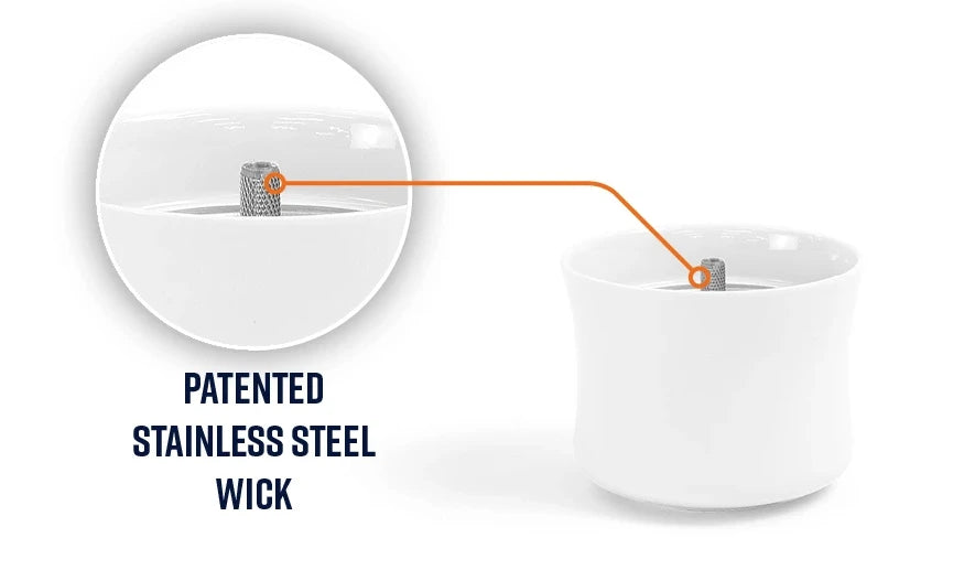 Patented Stainless Steel Wick