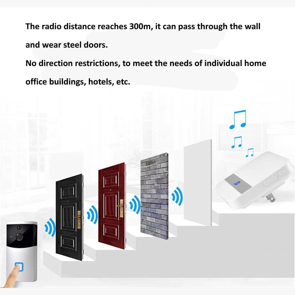 Smart Doorbell Camera Wifi Wireless Call Intercom Video-Eye for Apartments Door Bell Ring for Phone Home Security Cameras - Million Plaza