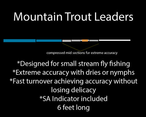 Mountain trout leader, small stream leader, fly fishing leader, hand tied leader, mountain trout fly fishing leader