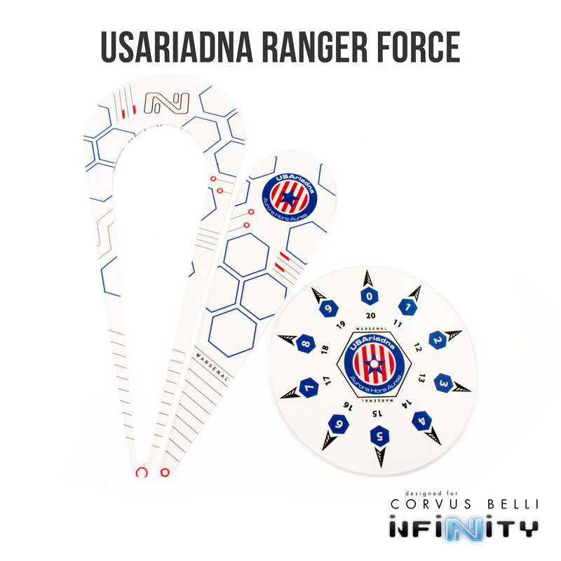 USAriadna Markers and Templates