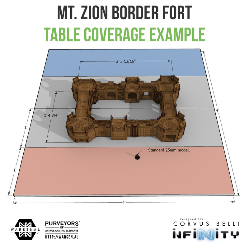 Mt. Zion Border Fort (Bundle)