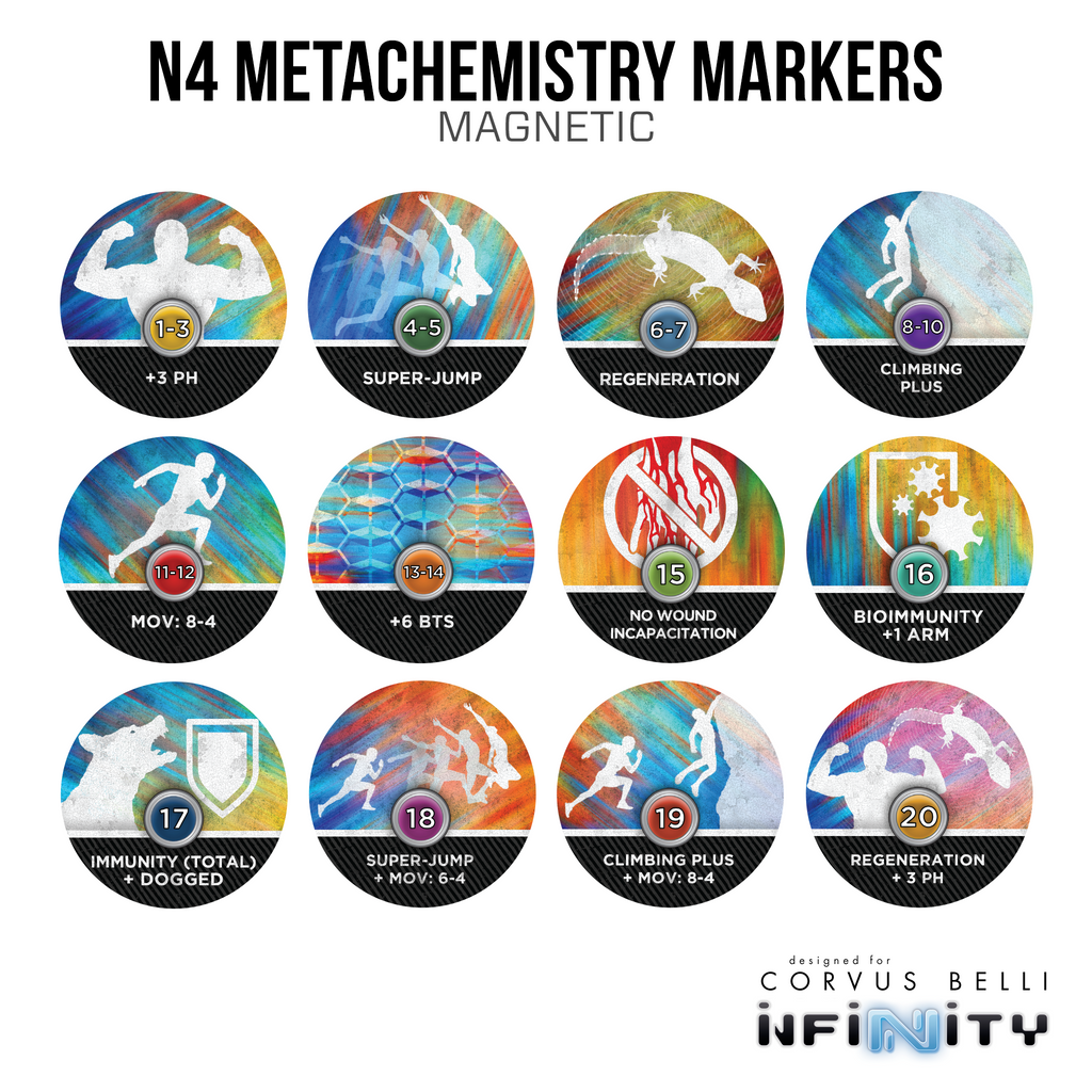 Magnetic MetaChemistry Markers