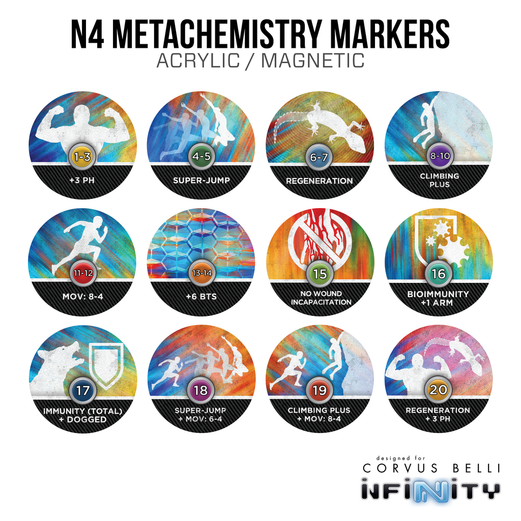 MetaChemistry Markers