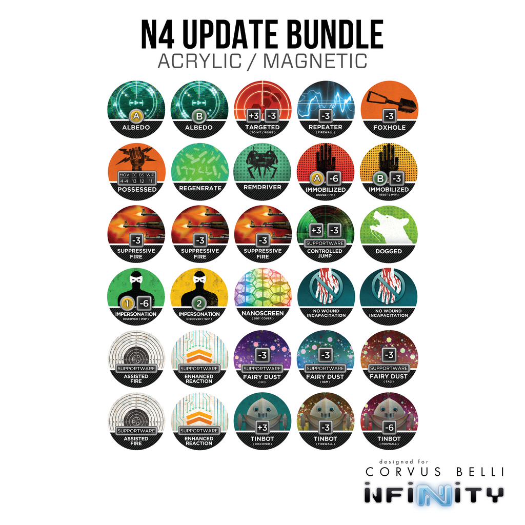 N4 Marker Update Bundle
