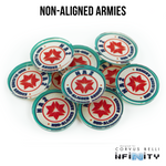 N4 Faction Markers
