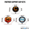 Partner Support Gap Keys