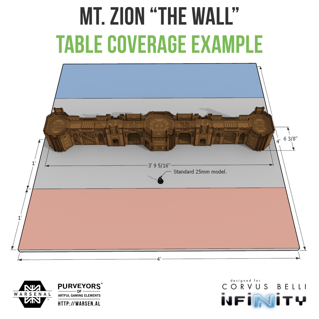 "Mt. Zion ""THE WALL"" (Bundle)"