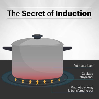 Multifunction Digital Portable 1800 Watt Induction Cooker