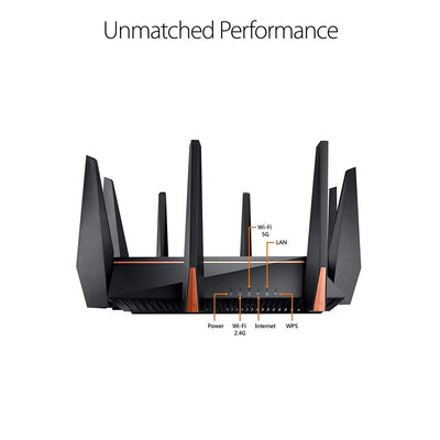 1.8GHz Dual-core Processor Wireless Router