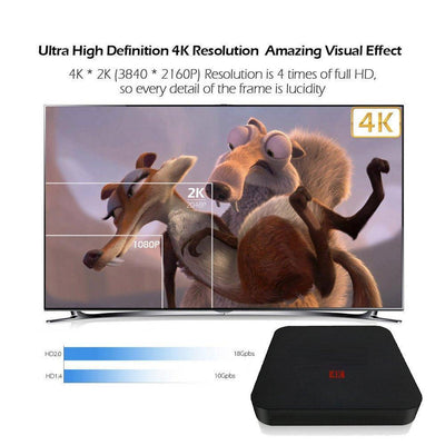 Dual Wifi Bluetooth 4.1 TV Box+Keyboard Remote