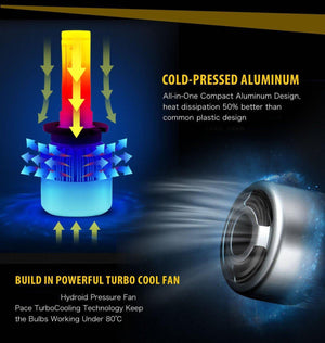 LED Headlight Bulbs-High/Low Beam