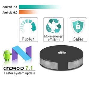 Quad-Core 64bit Smart Android TV Box