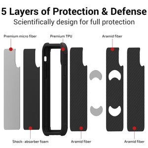 Super Durable Resilient Shock Absorption Phone Case