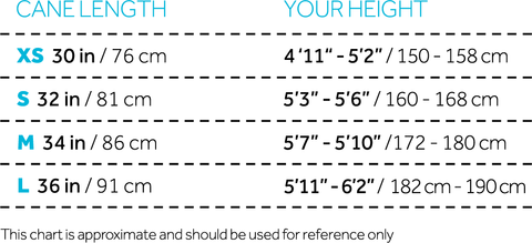 Walking cane sizing chart