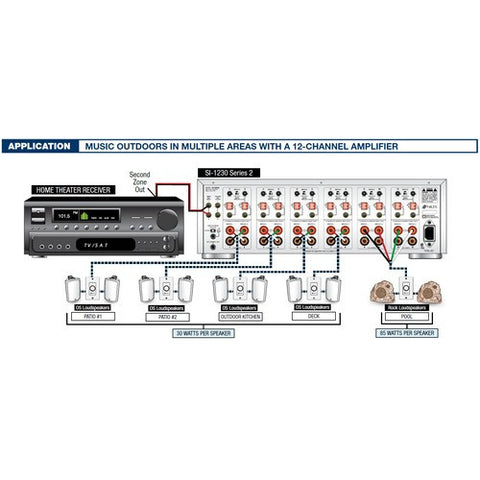 SI1230S2 System Intergration 12 x 30 watt amplifer