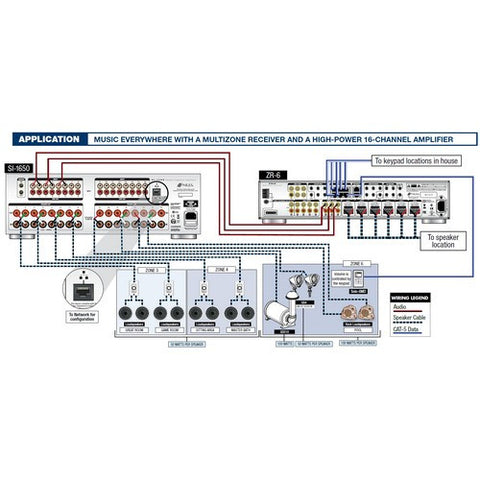 SI1650 System Integration Multichannel Amplifier